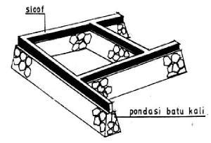 Image Result For Denah Rumah Kayu Log